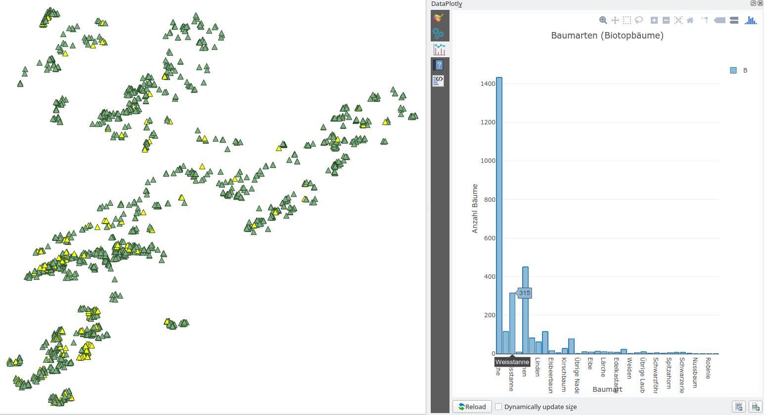 DataPlotly Plugin - Diagramme auch im Drucklayout