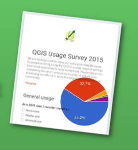 Sondage sur l'utilisation de QGIS